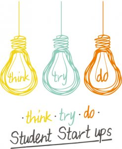 Think Try Do