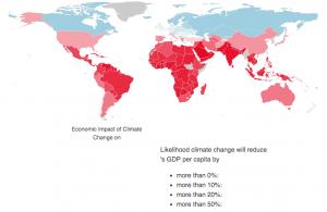 Climate Change Imapct